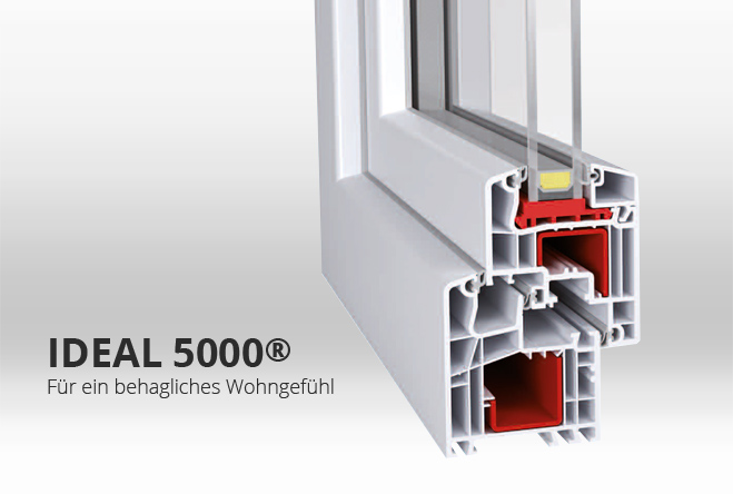 Fenster Ideal 5000 Inplast